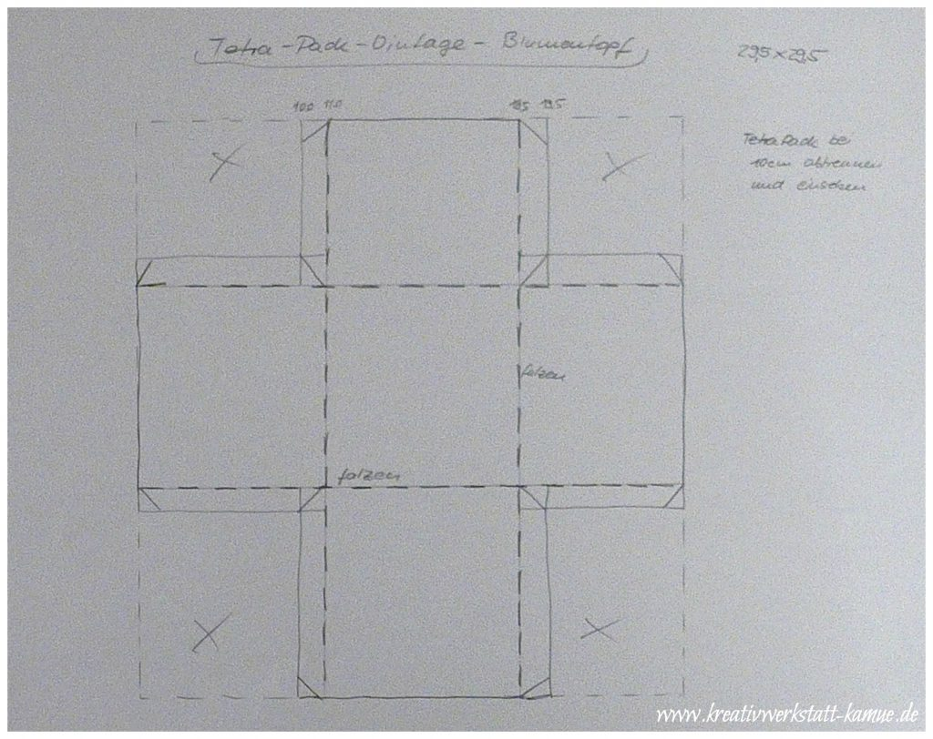 stampin-up-tetrapack3